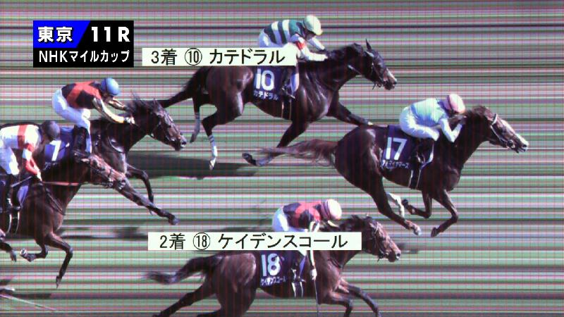 2019年 NHKマイルカップ JRA